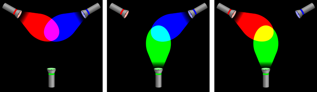 RGB color model with one color at 0