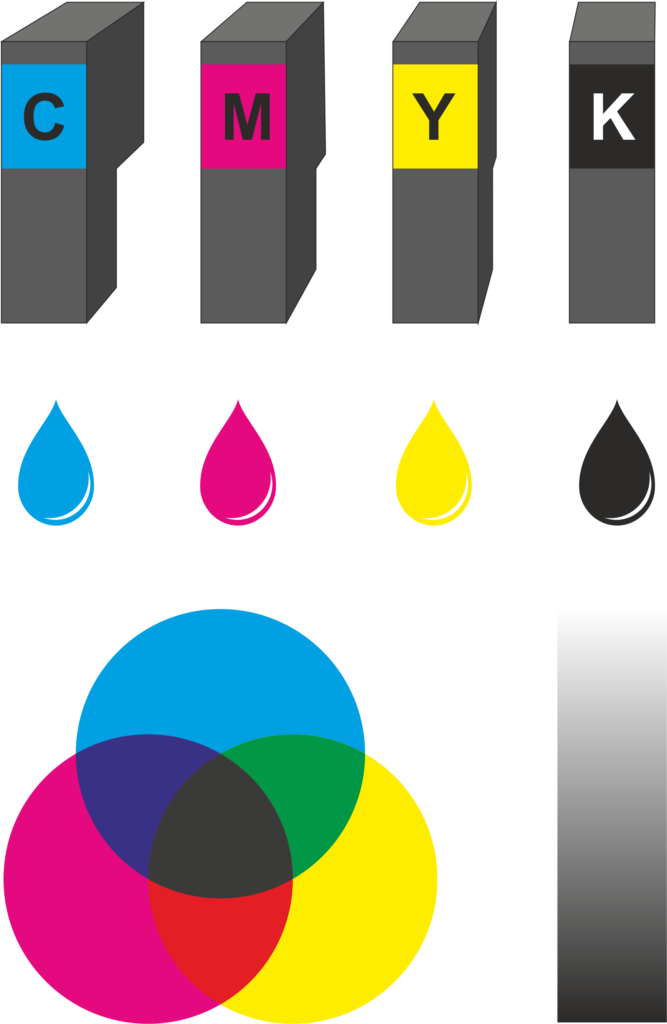 RGB vs. CMYK: The CMYK color space